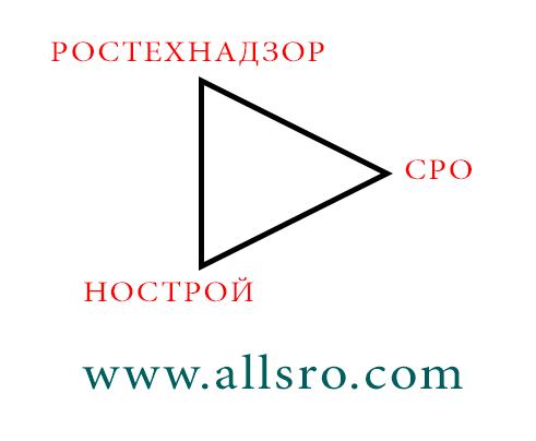 Проблема большого треугольника